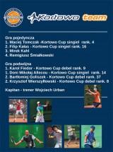 Mecz Grupa Tenisowa w Poznaniu vs. Kortowo Team poster