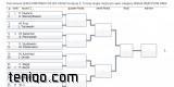 lexus-kortowo-cup-2017-2018-xi-edycja-4-turniej-singiel-mezczyzn-open 2018-01-11 11199